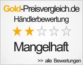 Bewertung von duesselgold24, Düsselgold24 Erfahrungen, Düsselgold24 Bewertung