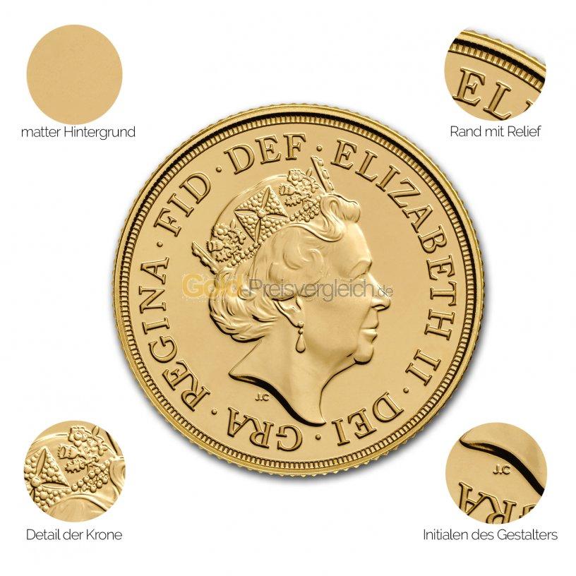 Goldmünze Sovereign - Details des Avers