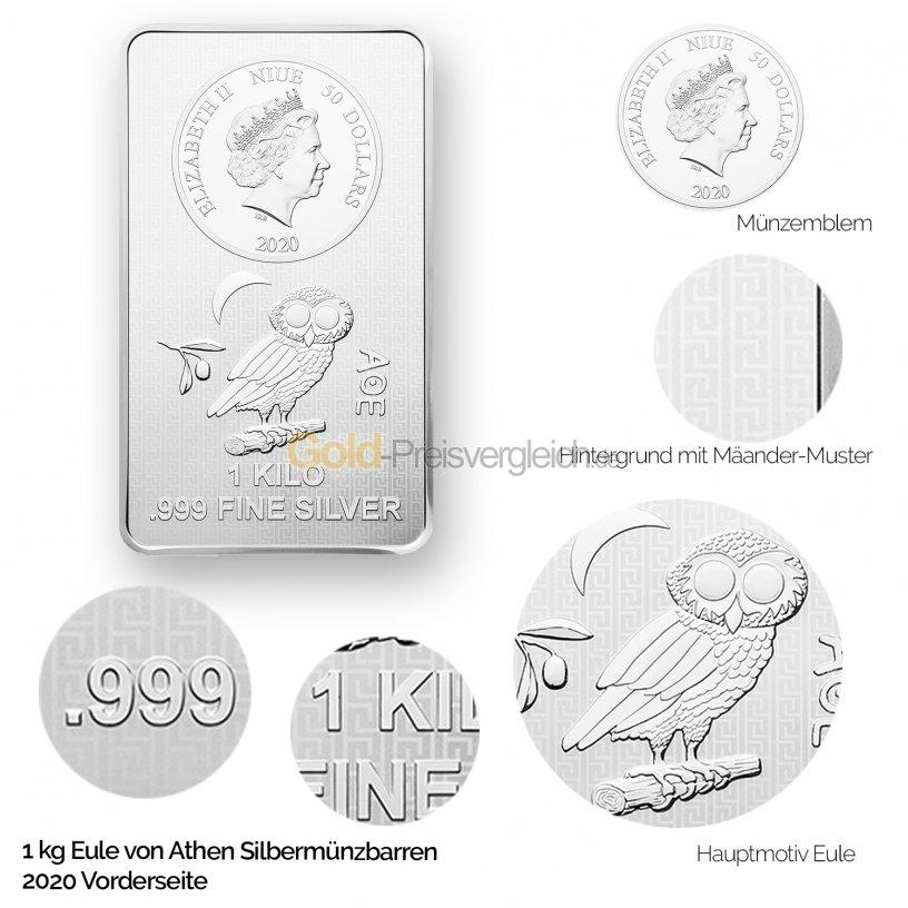 Eule von Athen Silbermünzbarren - Vorderseite