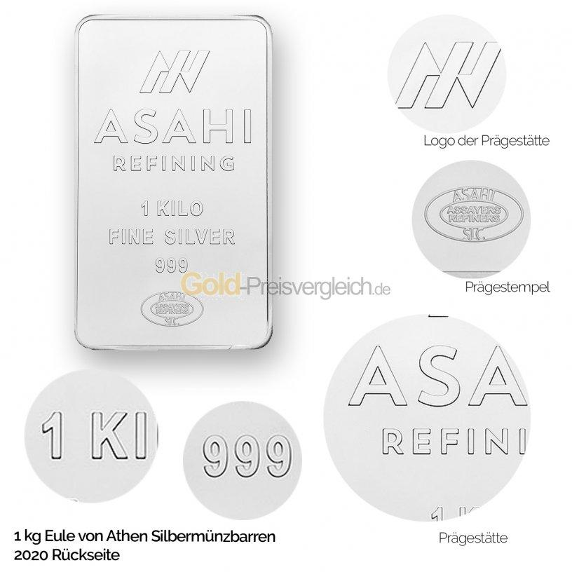 Eule von Athen Silbermünzbarren - Rückseite
