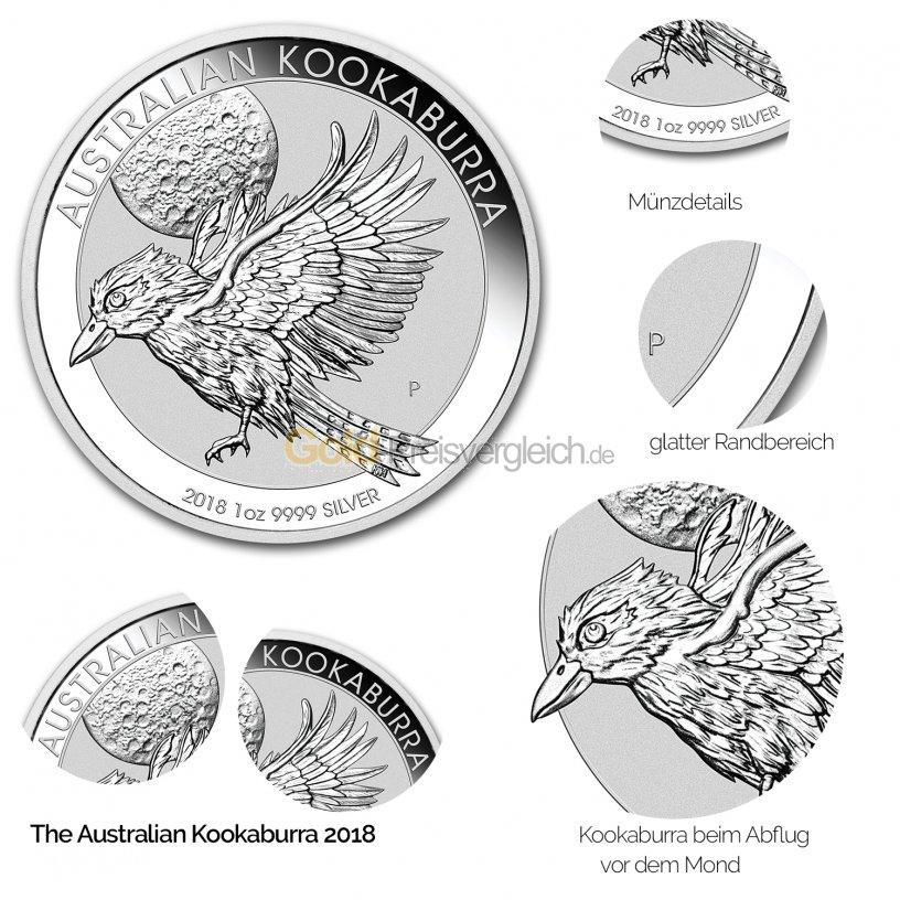 Details der Silbermünze Kookaburra 2018