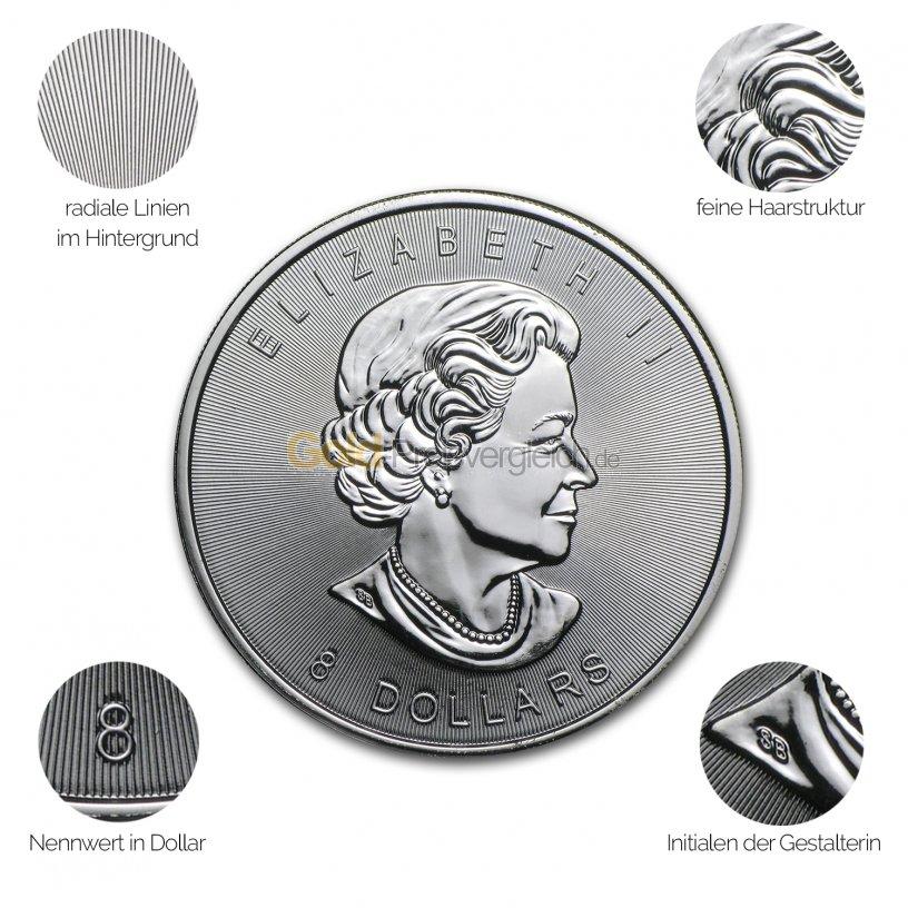 Silbermünze Bison Kanada  - Details des Avers