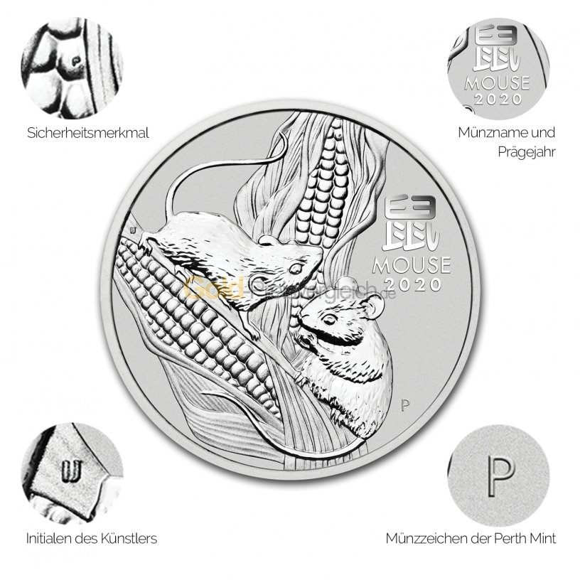 Silbermünze Lunar Serie III - Details des Revers