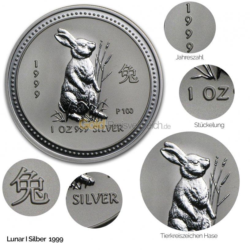 Silbermünze Lunar Serie I - Details des Revers