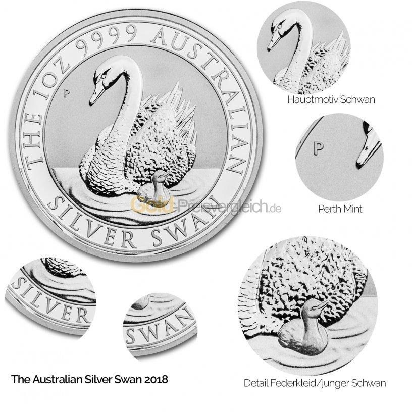 Details der Silbermünze Schwan 2018