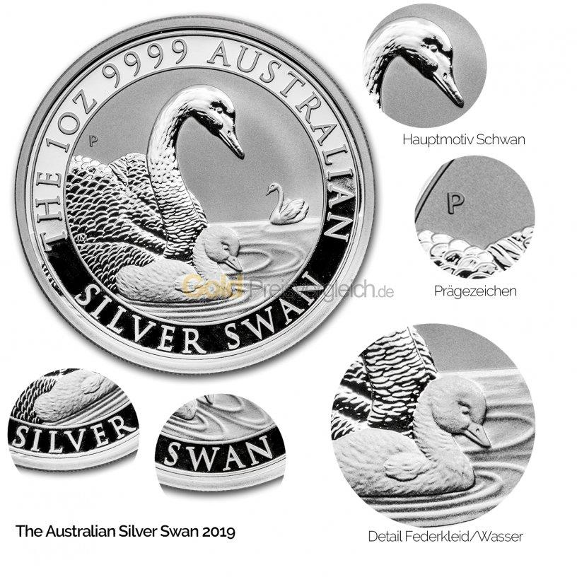 Details der Silbermünze Schwan 2019