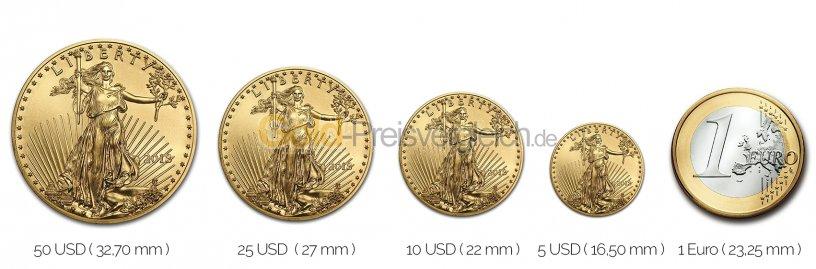 Größenvergleich American Eagle Goldmünze mit 1 Euro-Stück