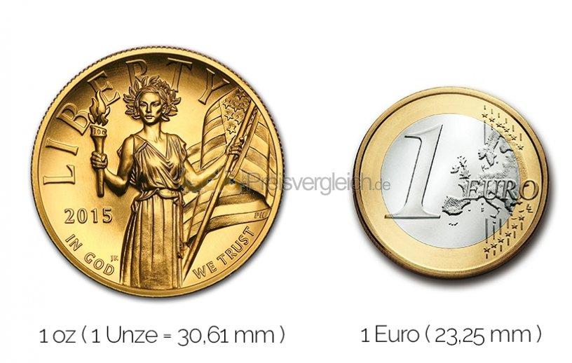 Größenvergleich American Liberty Goldmünze mit 1 Euro-Stück