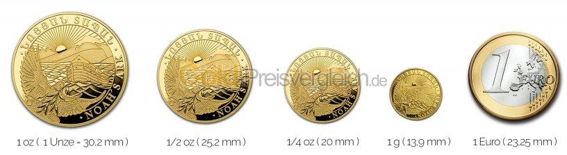 Größenvergleich Arche Noah Goldmünze mit 1 Euro-Stück