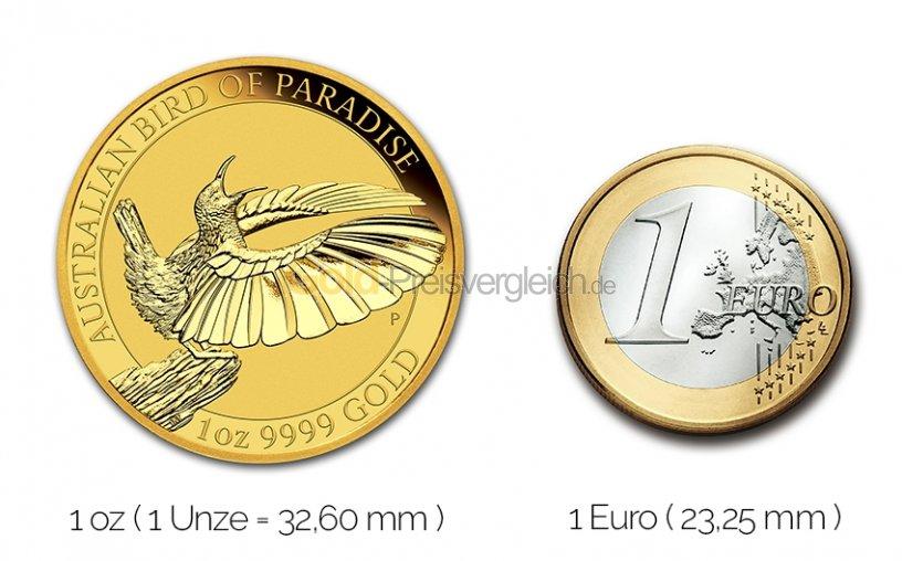 Größenvergleich Bird of Paradise Goldmünze mit 1 Euro-Stück