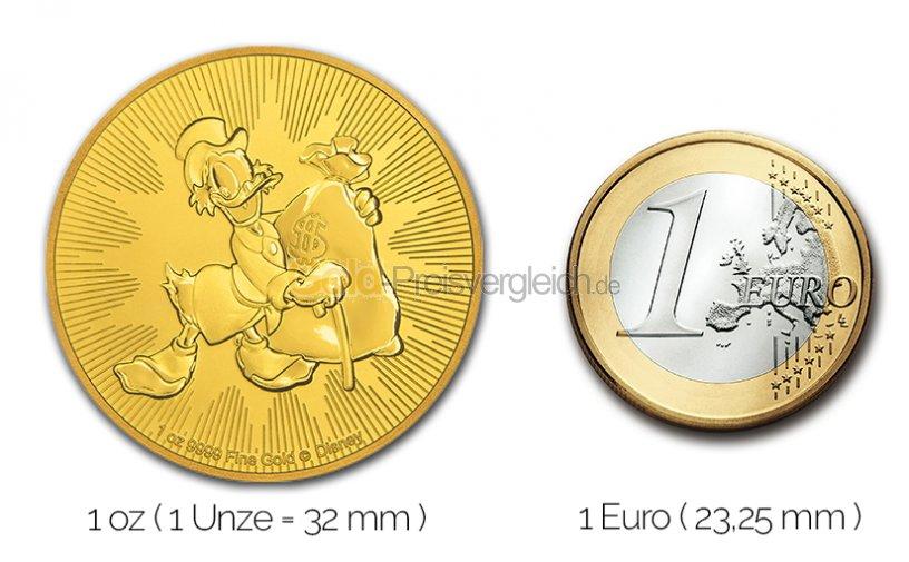 Größenvergleich Dagobert Duck Goldmünze mit 1 Euro-Stück