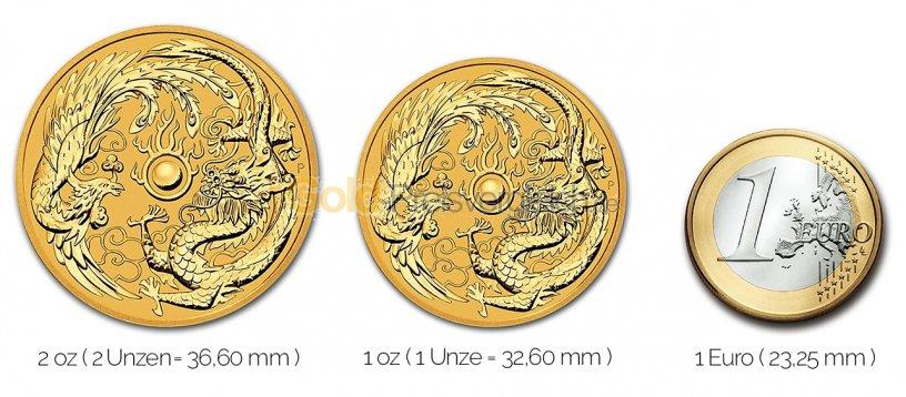 Größenvergleich Dragon & Phoenix mit 1 Euromünze