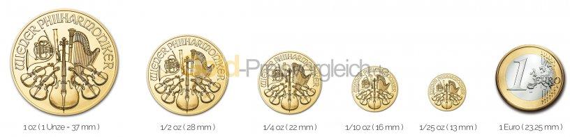 Größenvergleich Gold Philharmoniker Silbermünze mit 1 Euro-Stück