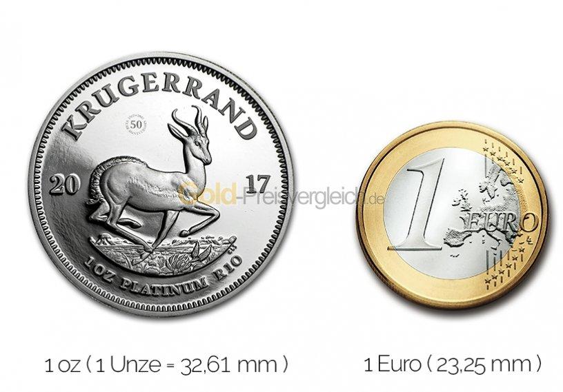 Größenvergleich Krügerrand Platinmünze mit 1 Euro-Stück