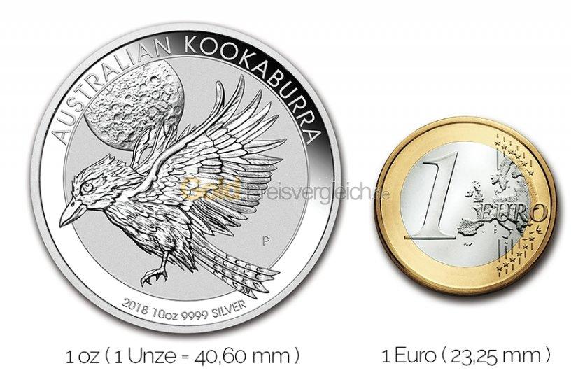 Größenvergleich Silber Kookaburra mit 1 Euro-Stück