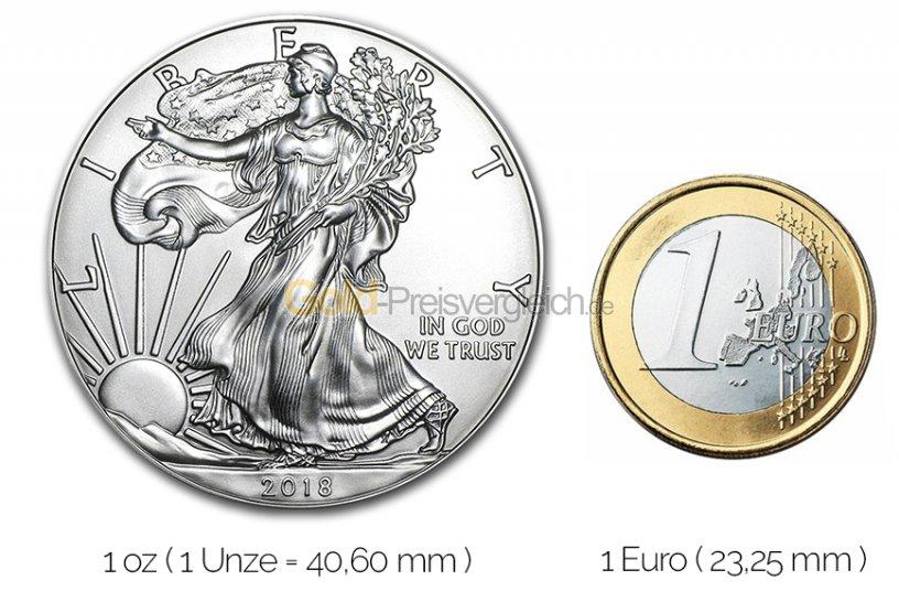 American Eagle Silbermünze Kaufen Preisvergleich Bei Gold
