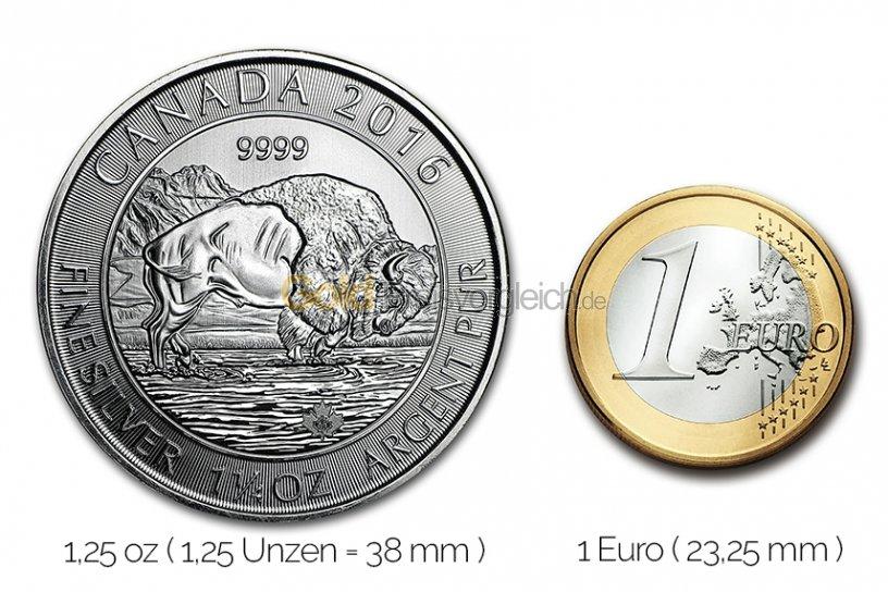 Größenvergleich Bison Kanada  Silbermünze mit 1 Euro-Stück