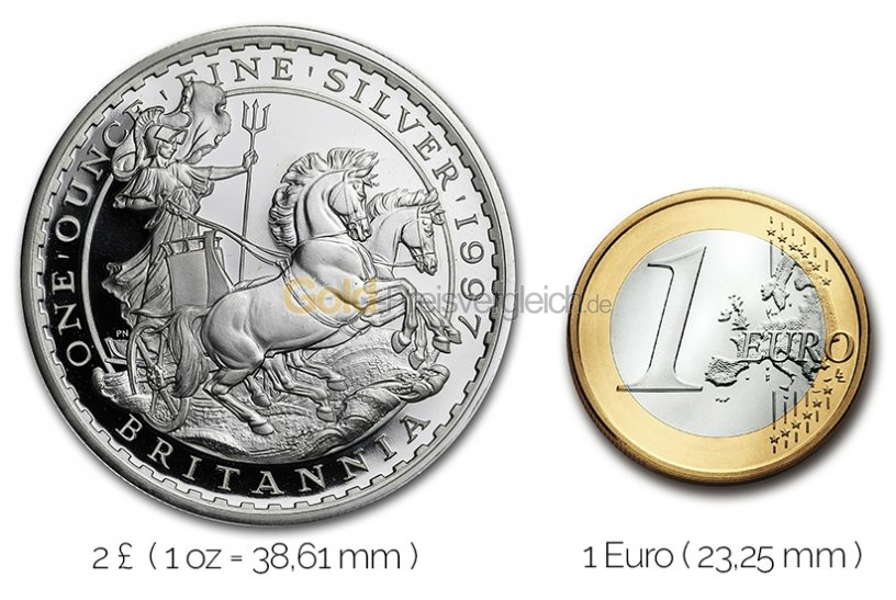 Größenvergleich Britannia Silbermünze mit 1 Euro-Stück