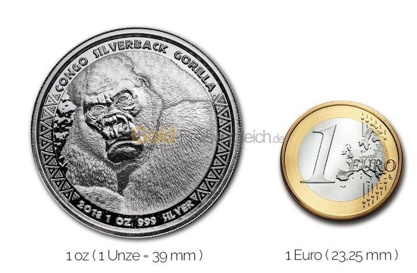 Größenvergleich Congo Silverback Gorilla Silbermünze mit 1 Euro-Stück