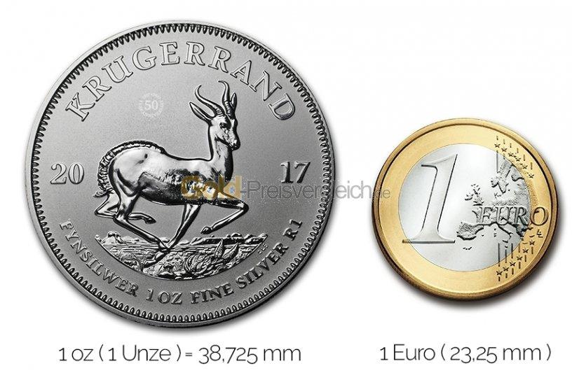 Größenvergleich Krügerrand Silbermünze mit 1 Euro-Stück