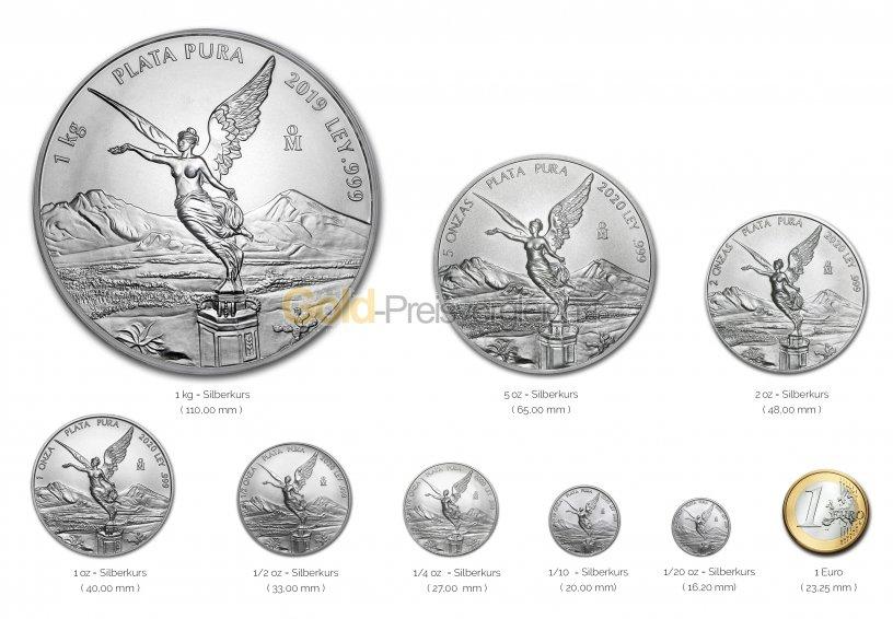 Größenvergleich Libertad Silbermünze mit 1 Euro-Stück