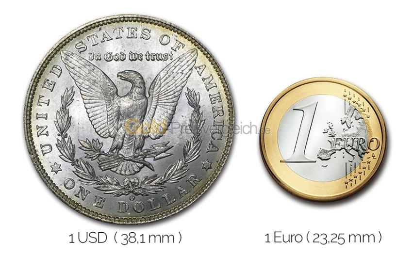 Größenvergleich Morgan Dollar Silbermünze mit 1 Euro-Stück