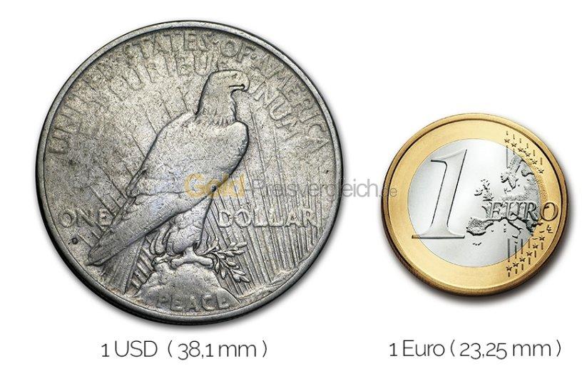 Größenvergleich Peace Dollar Silbermünze mit 1 Euro-Stück