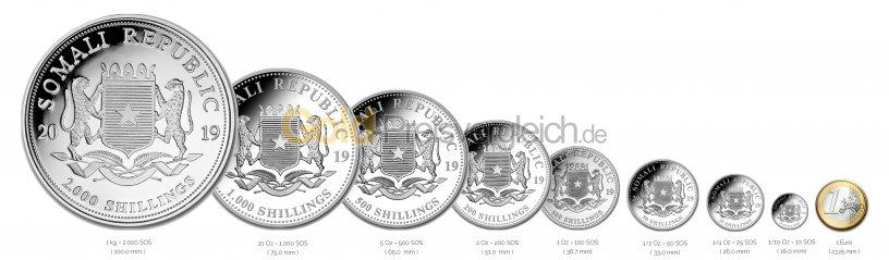 Größenvergleich Somalia Elefant Silbermünze mit 1 Euro-Stück
