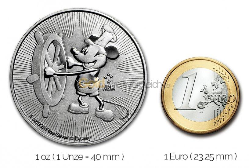 Größenvergleich Steamboat Willie Silbermünze mit 1 Euro-Stück