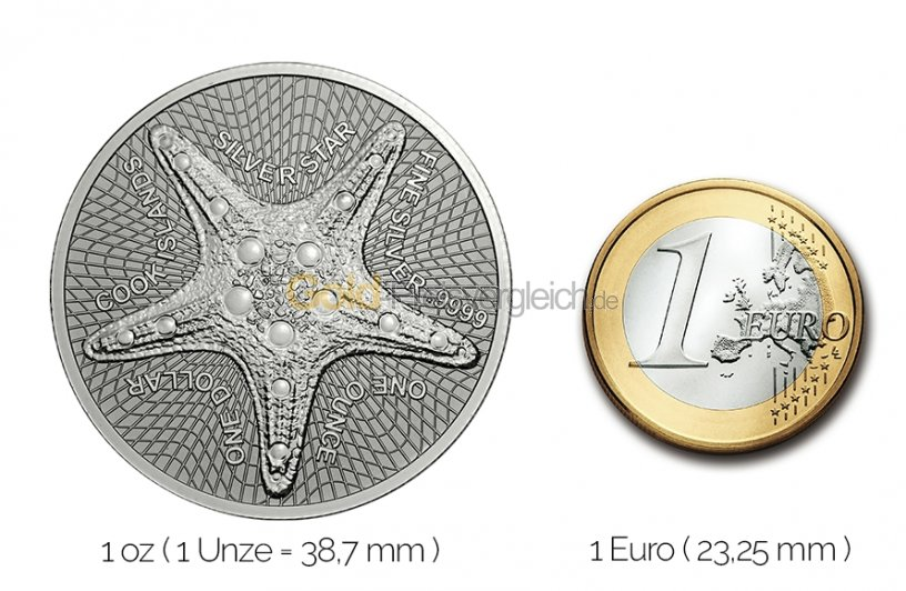 Größenvergleich Silver Star Silbermünze mit 1 Euro-Stück