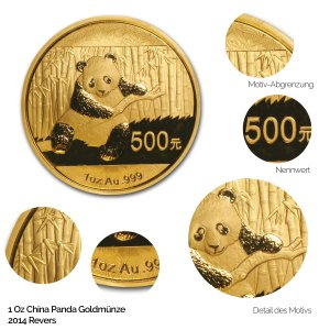 China Panda Gold 2014