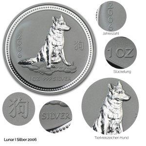 Lunar 2006: Hund