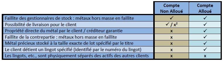 lbma_comptes_metaux_precieux_761